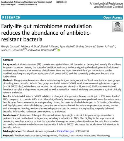 journal article on antibiotic-resistant bacteria