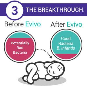 The breakthrough: Before Evivo and after Evivo baby probiotic